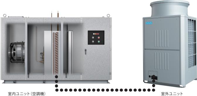 ユニット型空調機 | 製品案内 | ...
